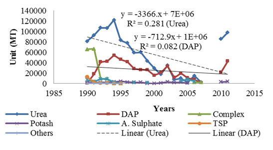 environmental variables and their effect on Download citation on researchgate | environmental variables and their effect on photosynthesis of aquatic plant communities | environmental variables affect both photosynthetic pigments and.