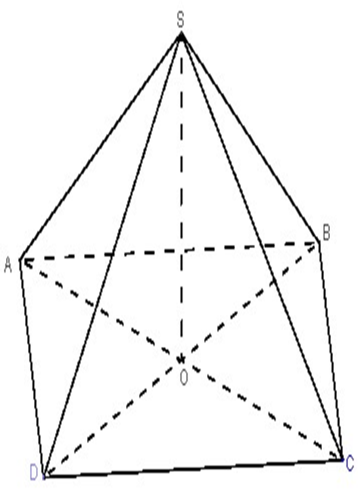 Figure 1  Regular pyramid with square : Topological Construction of