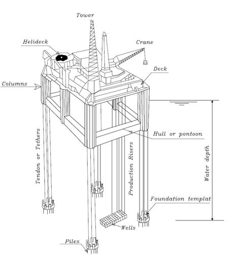 pdf Theorie des Tirrillreglers nebst Versuchen