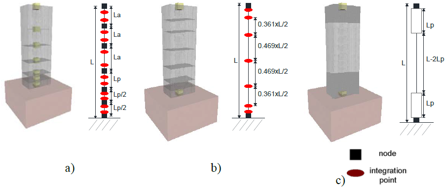 Numerical Modelling of RC Columns Subjected to Biaxial