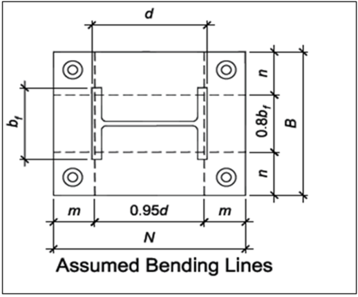 Figure 10  Assumed plate bending line given by AISC Steel