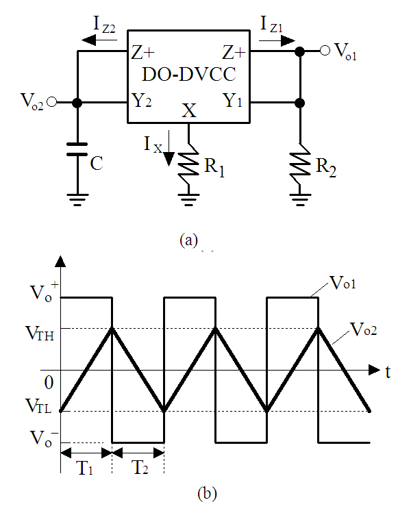 square triangular wave generator using single do dvcc and three rh pubs sciepub com Triangle Diagram Template Blank Triangle Diagram