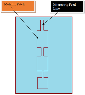 latest research papers on microstrip antenna In telecommunication, a microstrip antenna (also known as a printed antenna) usually means an antenna fabricated using microstrip techniques on a printed circuit board (pcb) it is a kind of internal antennathey are mostly used at microwave frequencies.