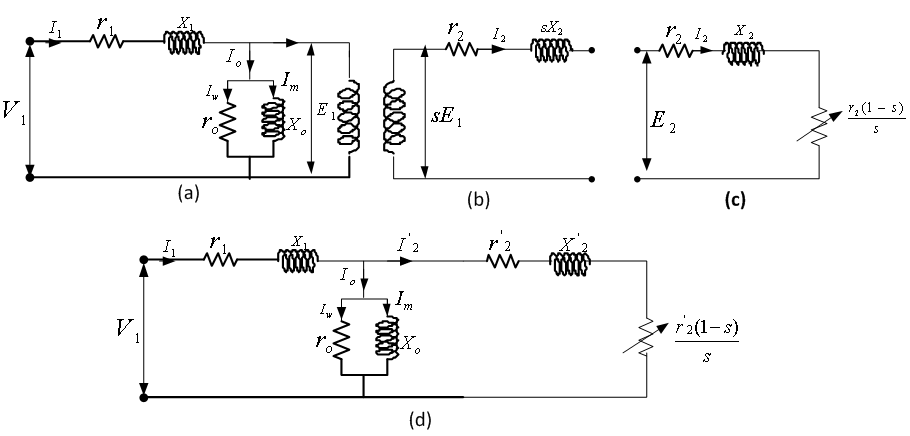 Figure 3 Development Of Equivalent Circuit Of 3 Phase