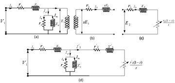 Different Methods of Sd Control of Three-Phase Asynchronous Motor on
