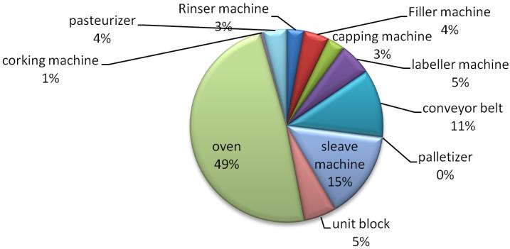 Расчет рабочих циклов механизмов и систем двигателей
