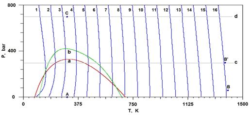 Figure 2 Color Online Calculated Air Enthalpy P T Diagram