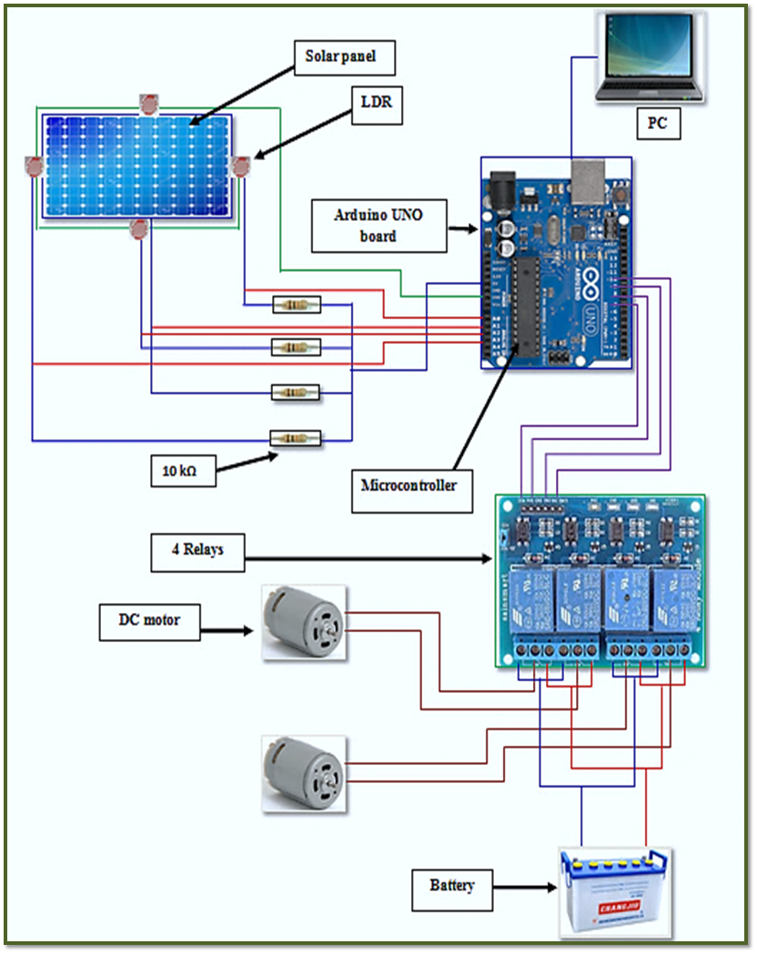 Sun Tracking Solar Panel Using Arduino Circuit Diagram Tracker Figure 3 System Microcontroller