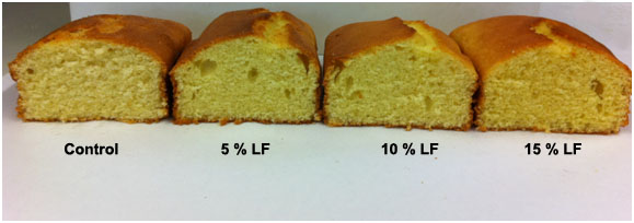 Influence Of Chemical Properties Of Wheat Lupine Flour