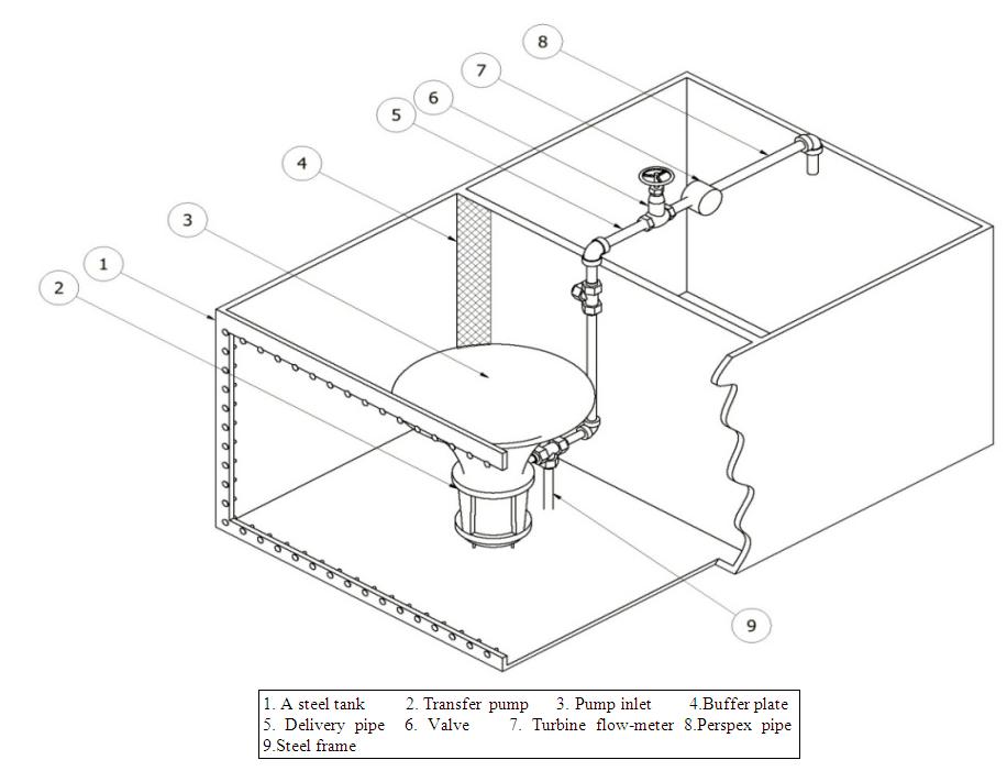 characteristics curve of centrifugal pump pdf