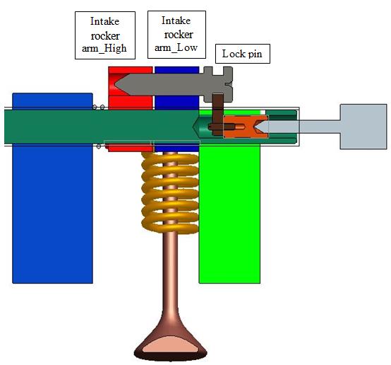 efficiency of internal combustion engine essay