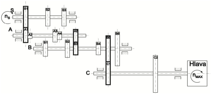 Kinematics of Selected parts of metal Cutting machine on cnc lathe diagram, engine assembly diagram, engine cylinder diagram, steam engine diagram, craftsman lathe diagram, wood lathe diagram, gasoline engine diagram, engine car diagram, leblond lathe wiring diagram, engine engine diagram, monarch lathe diagram, metal lathe diagram, ammco brake lathe diagram, lathe gear diagram, turret lathe diagram, lathe chuck diagram, engine design diagram, engine generator diagram, engine fan diagram, lathe parts diagram,