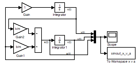 64 Et Wiring Diagram