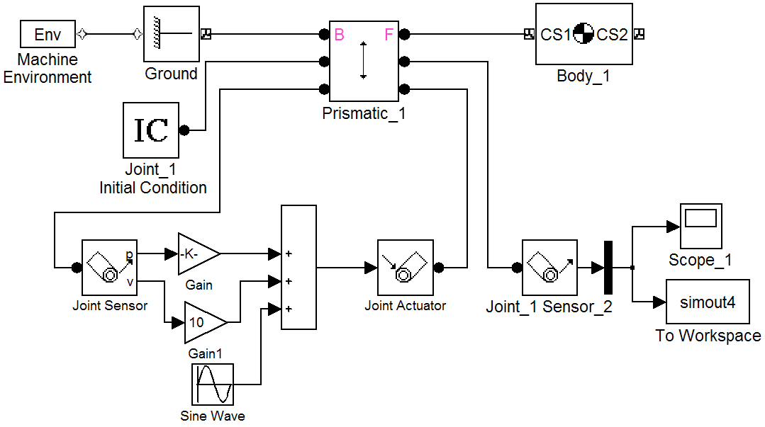 Modeling of Dynamic Systems in Simulation Environment MATLAB