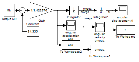 Possibility of using simulink in the dynamics of lifting equipment the block diagram in simulink for solving and rendering selected variables ccuart Image collections