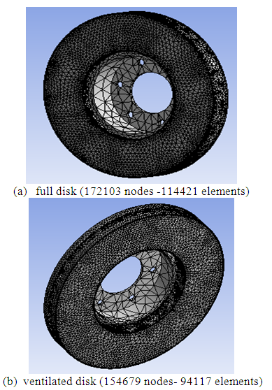 Thermoelastic Analysis of Disk Brakes Rotor