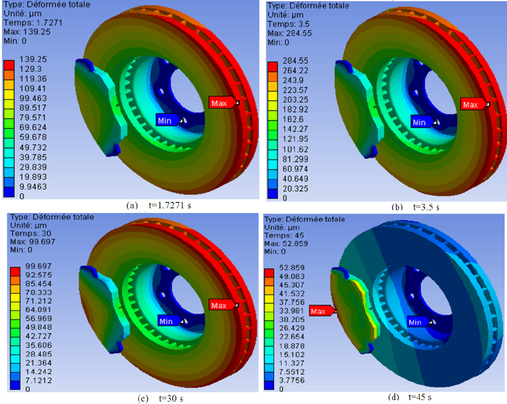 Thermoelastic Analysis Of Disk Brakes Rotor Figure 16 Hydraulic Brake System Schematic Diagram 22 Total Distortion Distribution