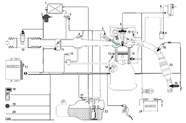 Single Cylinder Engine Diagram Ignition Systems Single
