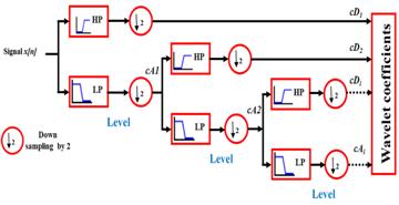 thesis on image fusion using wavelet transform