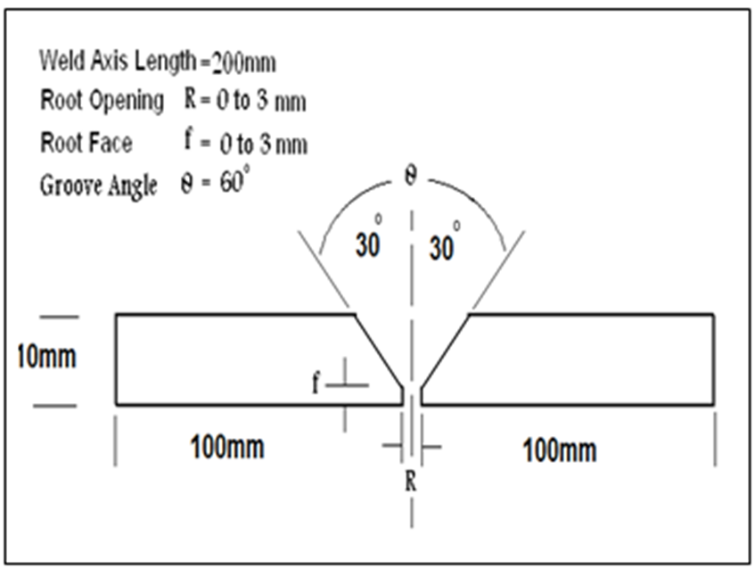 figure 1 welded joint details of s v groove butt weld (1g position driveway gate diagram figure 1 welded joint details of s v groove butt weld (1g position) according to aws code an investigation into effect of butt welding parameters on