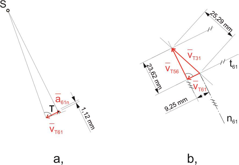 Figure 13 a s construction of acceleration a61n b velocity hroncov darina frankovsk peter bettes gabriel ccuart Choice Image
