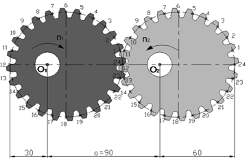 Stress Analysis of Eccentric Gear with Asymmetrical Profile of Teeth