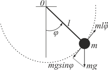 The Analyses of Large Displacement Pendulum Movement Using