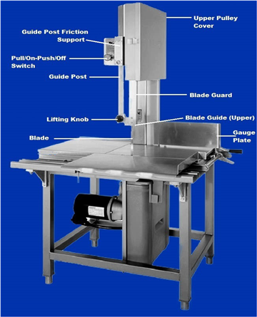 Auto deploying vertical band saw guard download as keyboard keysfo Images