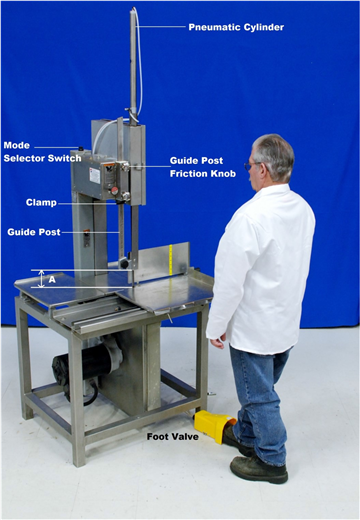 Auto Deploying Vertical Band Saw Guard