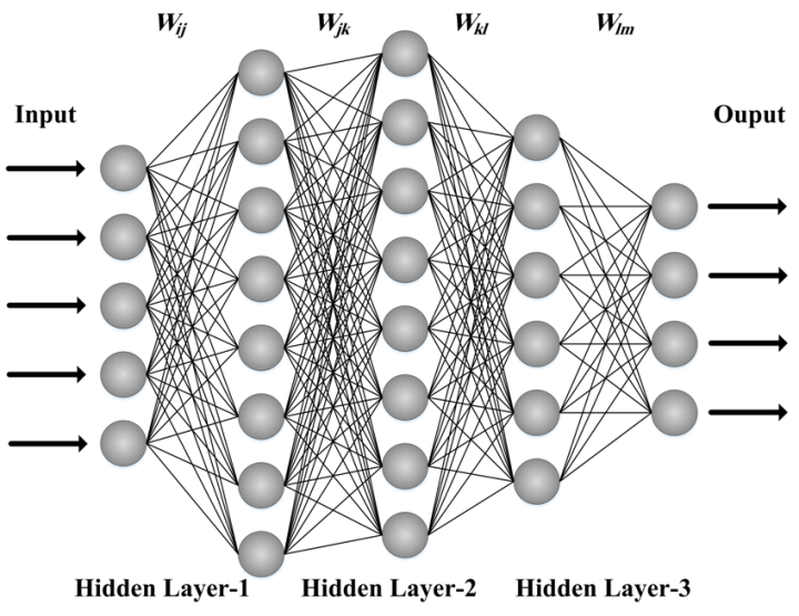 multi-layer-perceptron