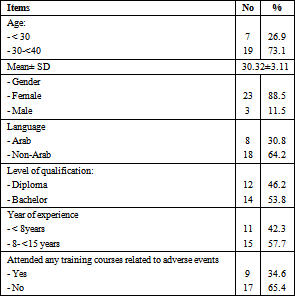 The Effect of Nursing Instructions on Nurses' Knowledge