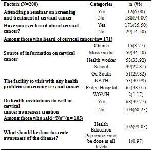 Ghana in female single nurses Singles