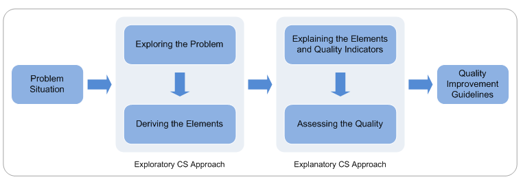 how to assess the quality of a research paper