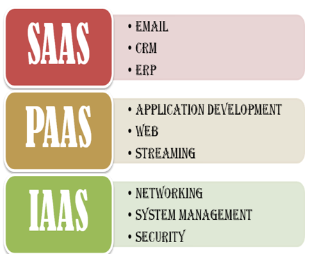 Cloud computing #cloud #computing, #cse #seminar, #reports, #pdf.
