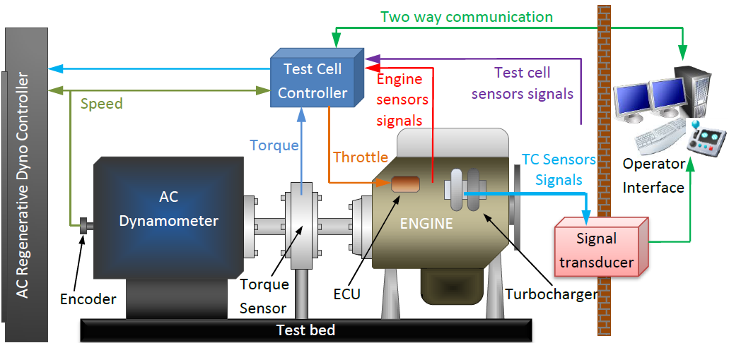 vibration analysis of centrifugal pump pdf