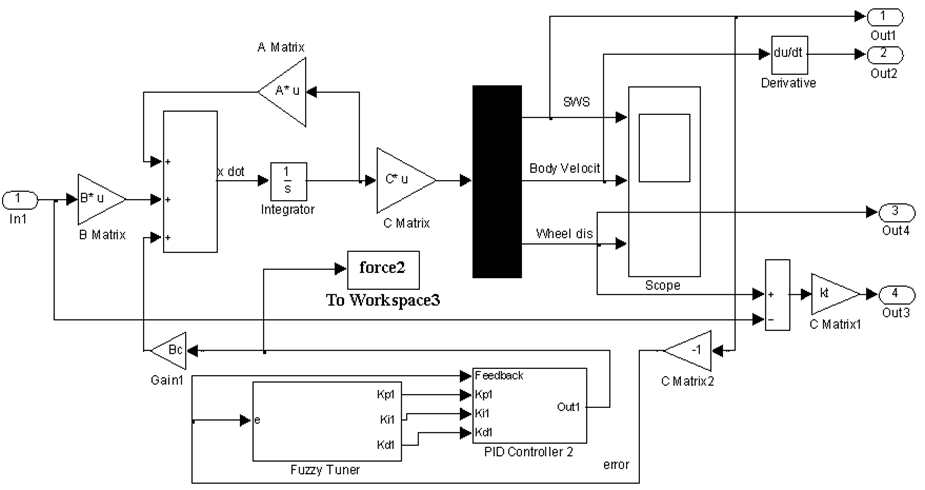Lm3916 Led Bargraph Vu Meter additionally Washing Machine Motor Controller furthermore Fig7 also MILESTONES BD additionally TM 11 5835 243 340085. on block diagram