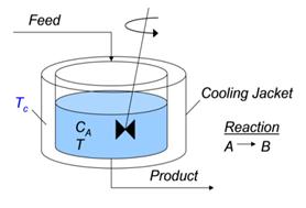 Design Of Nonlinear CSTR Control System Using Active Disturbance - Cstr reactor design