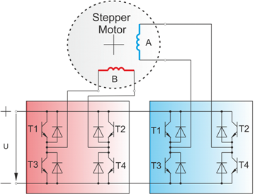 Control of stepper motor by microcontroller for 5 phase stepper motor