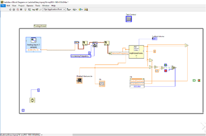 Figure 10. Block diagram in LabVIEW : Design and Realization ... on sharepoint block diagram, linux block diagram, windows block diagram, unix block diagram, daq block diagram, microsoft block diagram, c# block diagram, excel block diagram, simulink block diagram, powerpoint block diagram, sensors block diagram, mathematica block diagram, system block diagram, schematic block diagram, plc block diagram, css block diagram, python block diagram, ofdm block diagram, solidworks block diagram, visio block diagram,