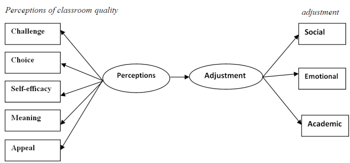 expectancy theory of motivation essays Introduction when we talk about motivation, we can see motivation as the strength arising from the mind / mental effort that dictates how an individual will behaviour.