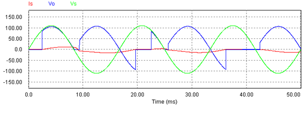 the case study of simulation of power converter circuits