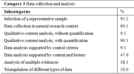 content analysis research sample