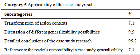 types of case study research in education Case study attempts to shed light on a phenomena by studying indepth a single case example of the phenomena the case can be an individual person, an event, a group, or an institution.
