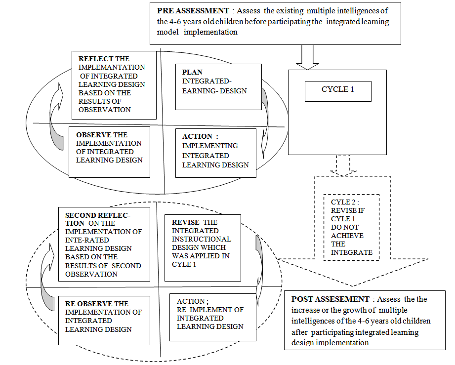 graphic regarding Printable Multiple Intelligence Test called Official Various Intelligences Evaluation Applications for 4-6
