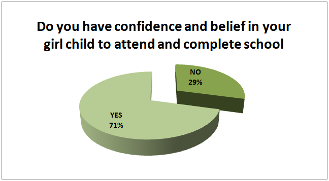 can girls attend and complete school in ghana  measuring parents educational status as a factor