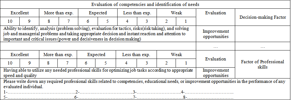 questionnaire skill and competency mapping table A competency is defined as behavior rather than skill or ability competency approach to measure competency mapping methods as common metric questionnaire.