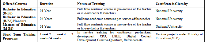 Status of Teachers Education and Training at Secondary Level