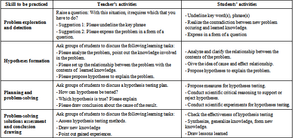 activities for problem solving skills
