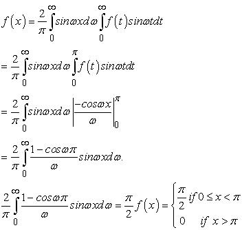 Fourier Transform Methods for Partial Differential Equations