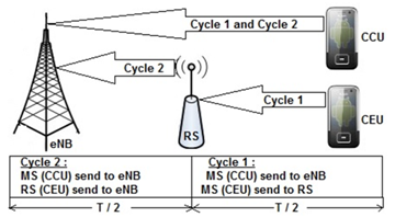 qos voip thesis